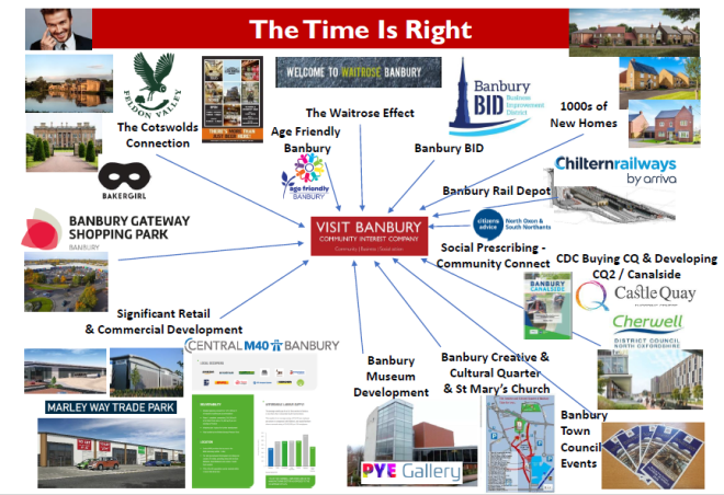 Visit Banbury CIC The Time is Right June 2019 V4